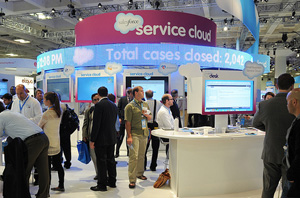 Top 10 Service Cloud Presentations from Dreamforce '12