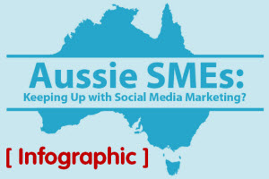 Are Aussie SMEs using Social Media? [INFOGRAPHIC]