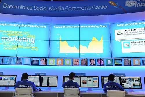 The Social Media Guide to Dreamforce