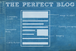 A Blueprint for the Perfect Blog Post [INFOGRAPHIC]