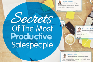 The Secrets of the Most Productive Salespeople [Infographic]