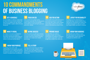 10 Commandments of Business Blogging