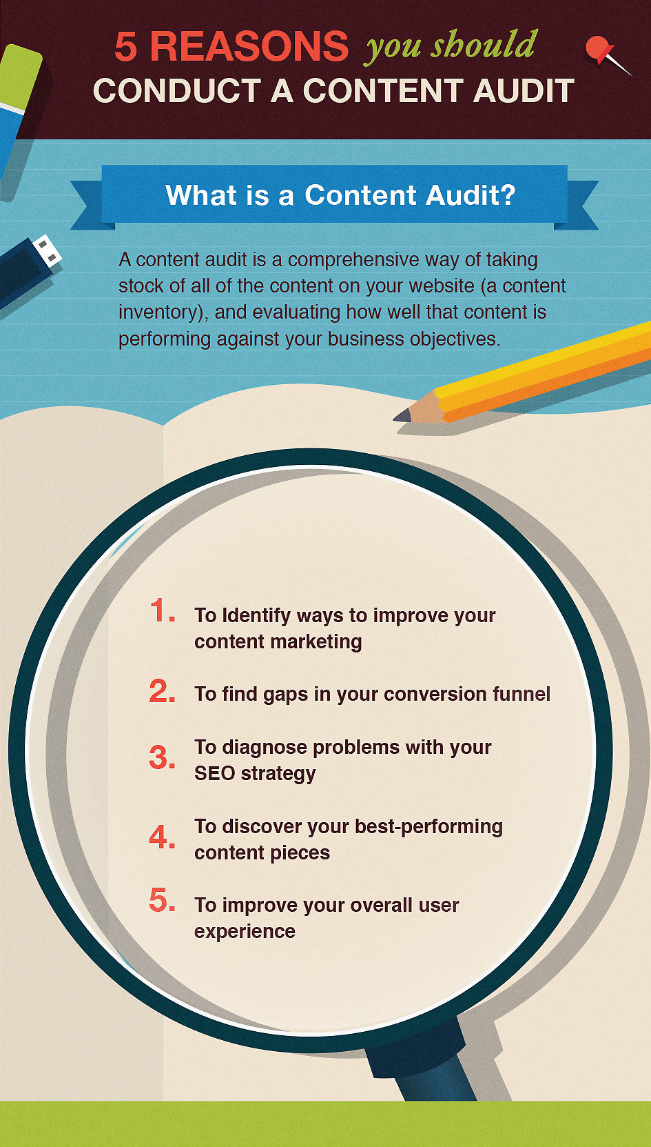 5 Reasons You Should Conduct a Content Audit