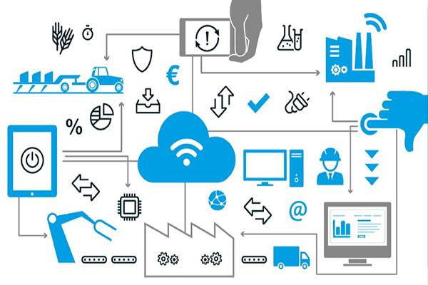 Wat Is Industrie 4 0 Salesforce Nl Blog