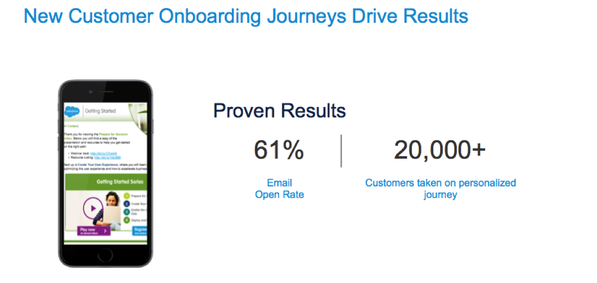How to onboard customers with Marketing Cloud