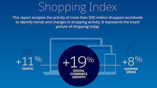 5 Takeaways from New Shopping Data, Based on Half a Billion Shoppers