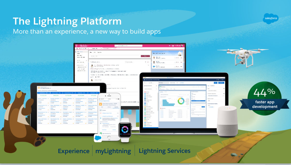 Lightning Platform: The Future of App Development