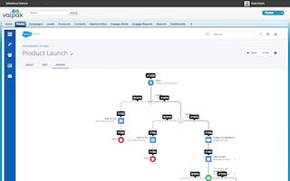 Salesforce Announces General Availability of Pardot Engagement Studio — B2B Marketing Automation Reimagined