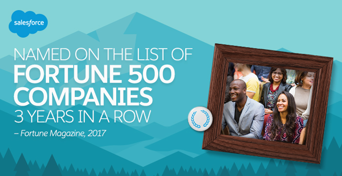 As Companies Transform Around the Customer, Salesforce Climbs Fortune 500 List
