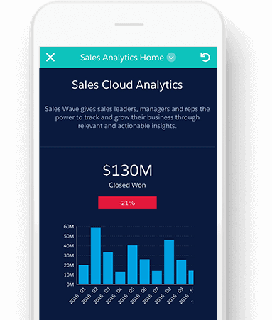 Business Intelligence: BI Software Solutions from Analytics Cloud ...