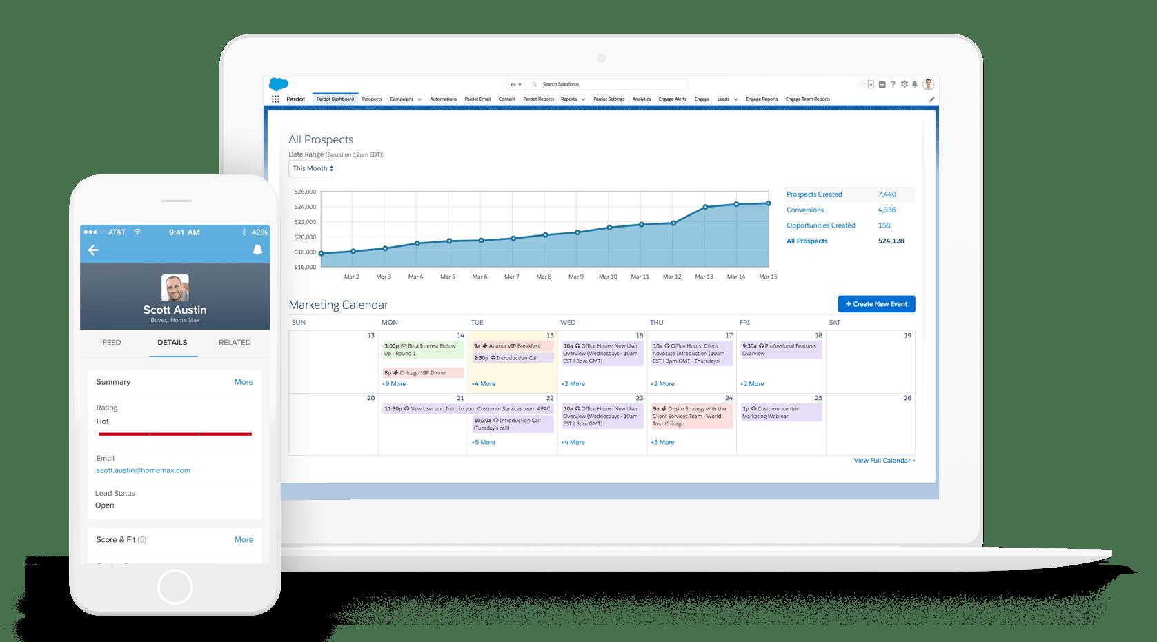 B2B Marketing Automation and Lead Nurturing Tools - Salesforce.com