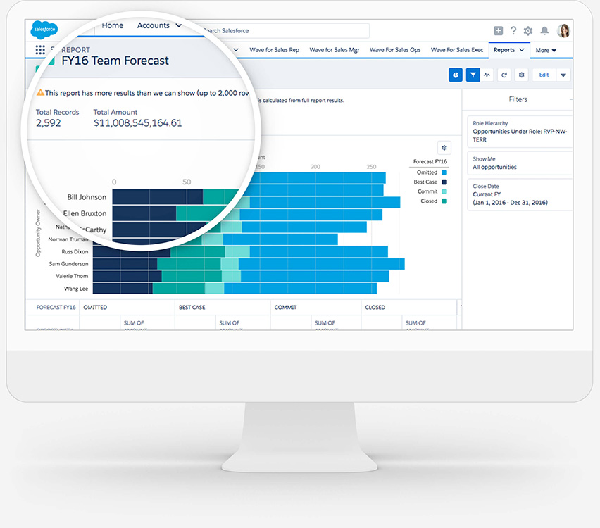 Sales Forecasting Software & Sales Quota Tools - Salesforce.Com