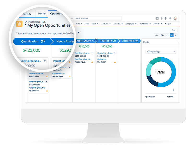 blaze a trail with the worldu0027s 1 crm for small business